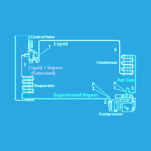 Refrigeration  Diagram Refrigeration Circuit